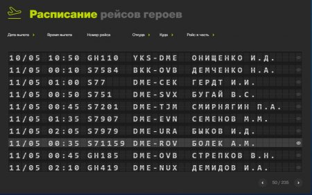 Рейс 11 мая Москва-Ростов-на-Дону авиакомпании S7 назван в честь Болека Абрама Марковича